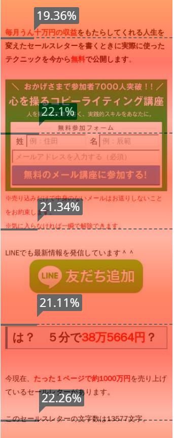 LP上部のアテンションヒートマップ